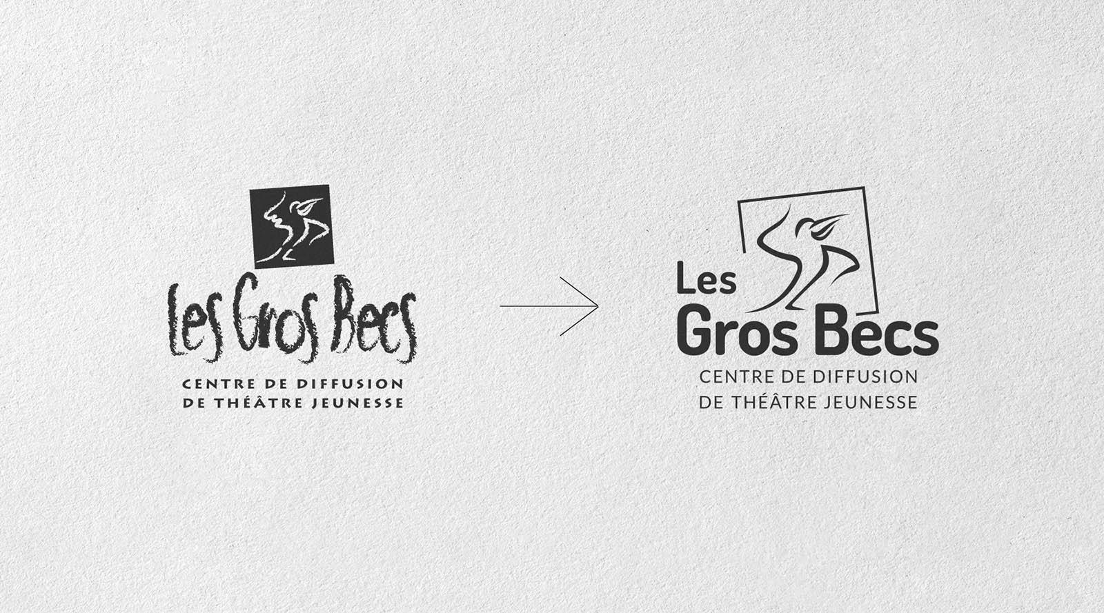 Theatre Les Gros Becs