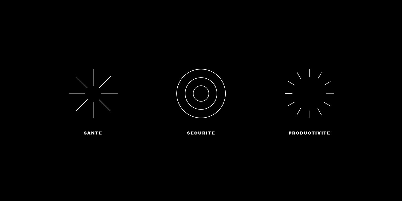 trois icones